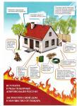 Схема основных рекомендаций собственникам имущества